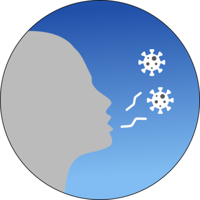 AERIS Luchtvervuiling Door Allergenen